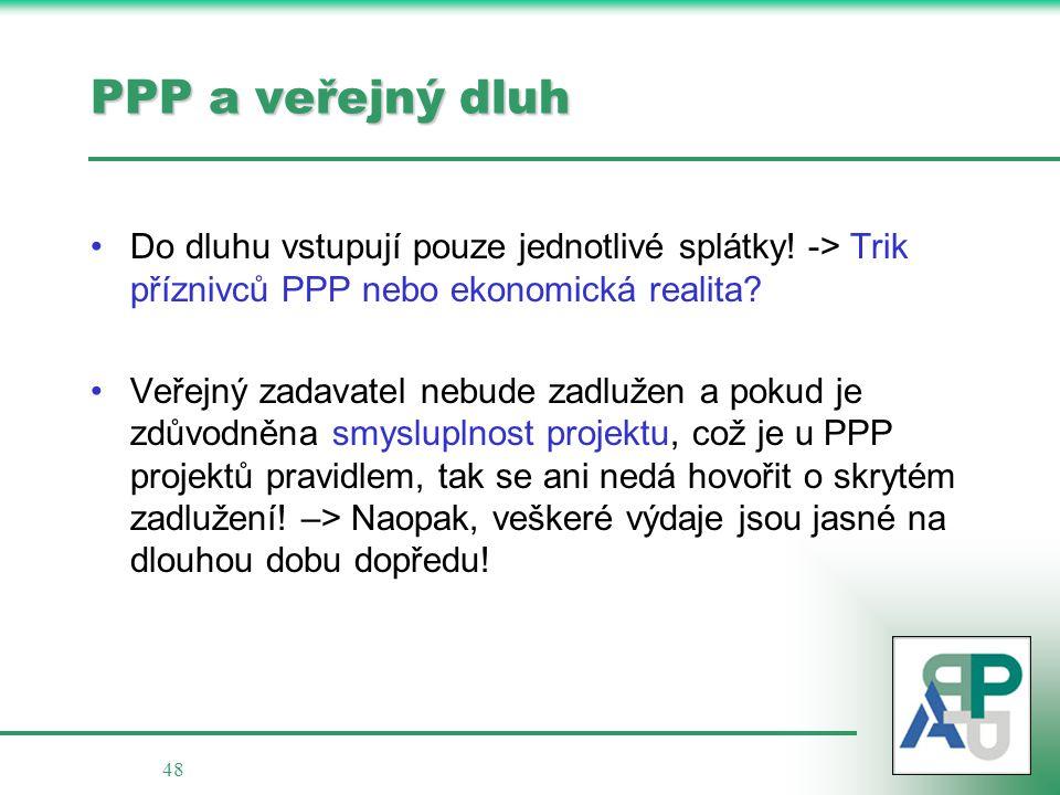 PPP a veřejný dluh Do dluhu vstupují pouze jednotlivé splátky! -> Trik příznivců PPP nebo ekonomická realita