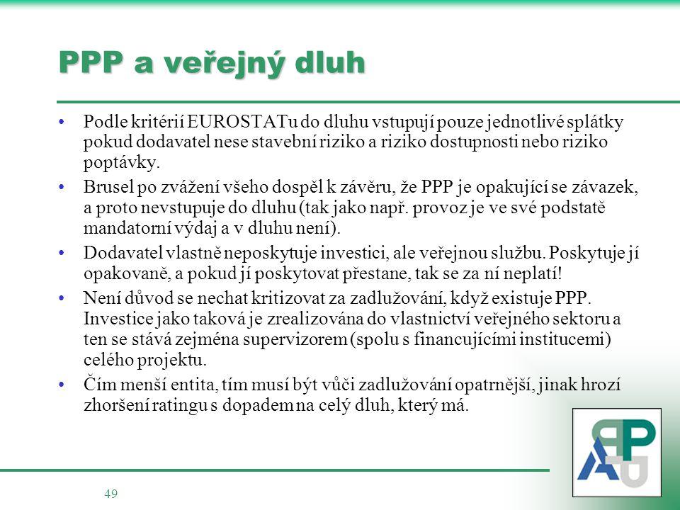 PPP a veřejný dluh