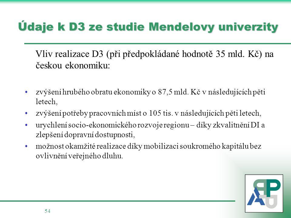 Údaje k D3 ze studie Mendelovy univerzity