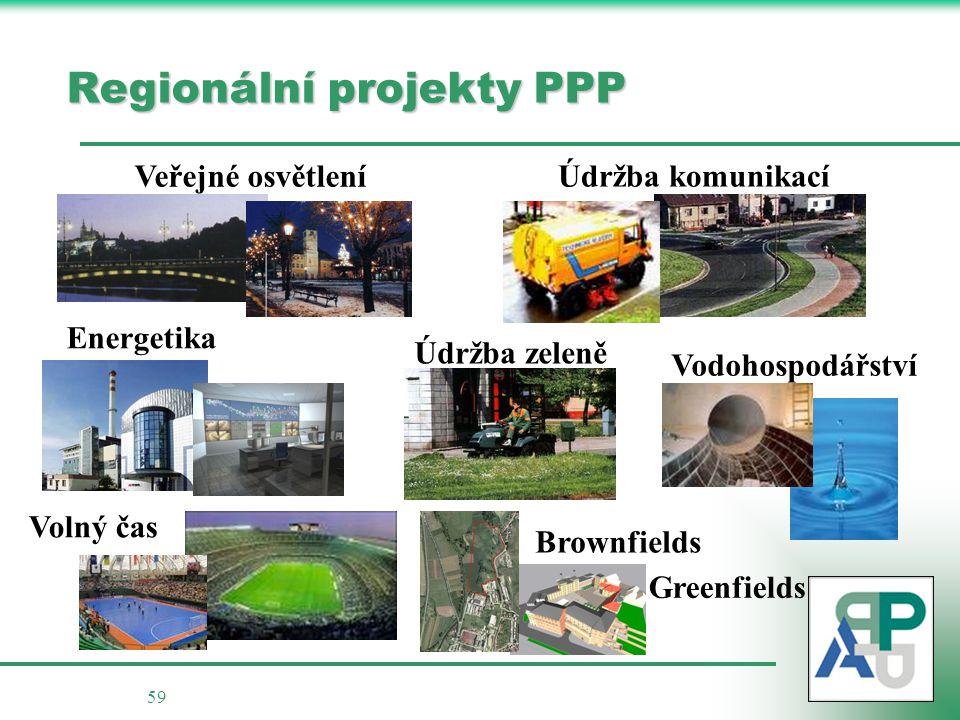 Regionální projekty PPP