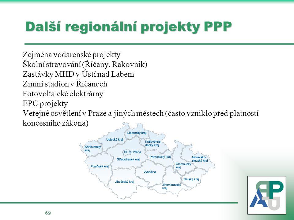 Další regionální projekty PPP
