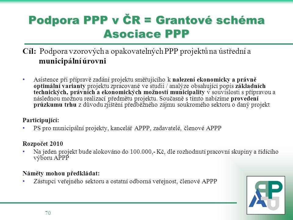 Podpora PPP v ČR = Grantové schéma Asociace PPP