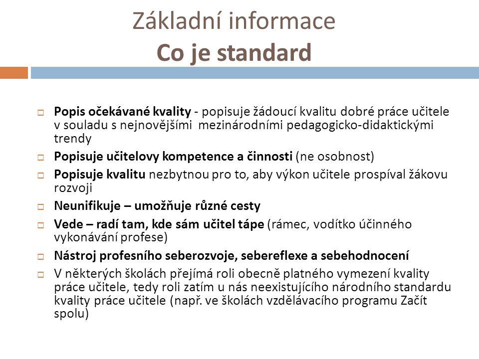 Základní informace Co je standard