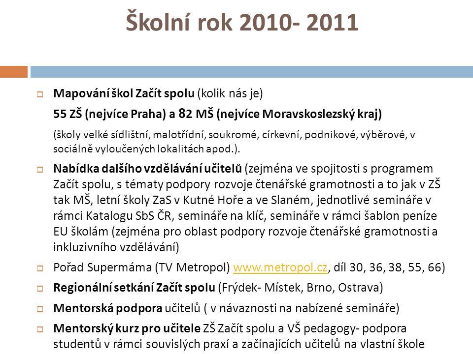 Školní rok 2010- 2011 Mapování škol Začít spolu (kolik nás je)