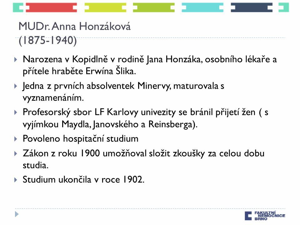 MUDr. Anna Honzáková (1875-1940)