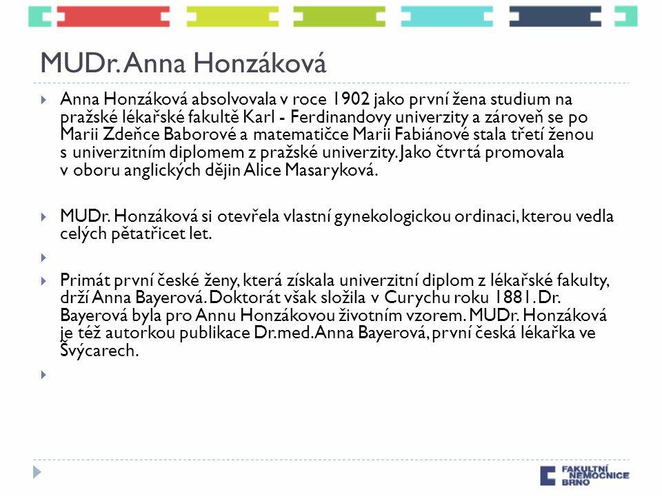 MUDr. Anna Honzáková