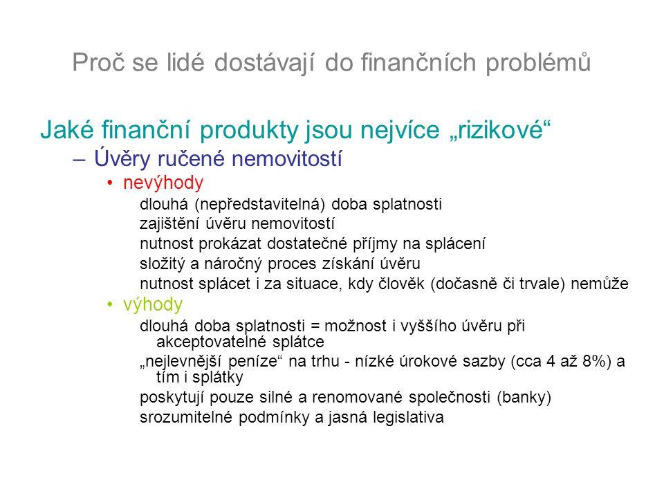 Proč se lidé dostávají do finančních problémů