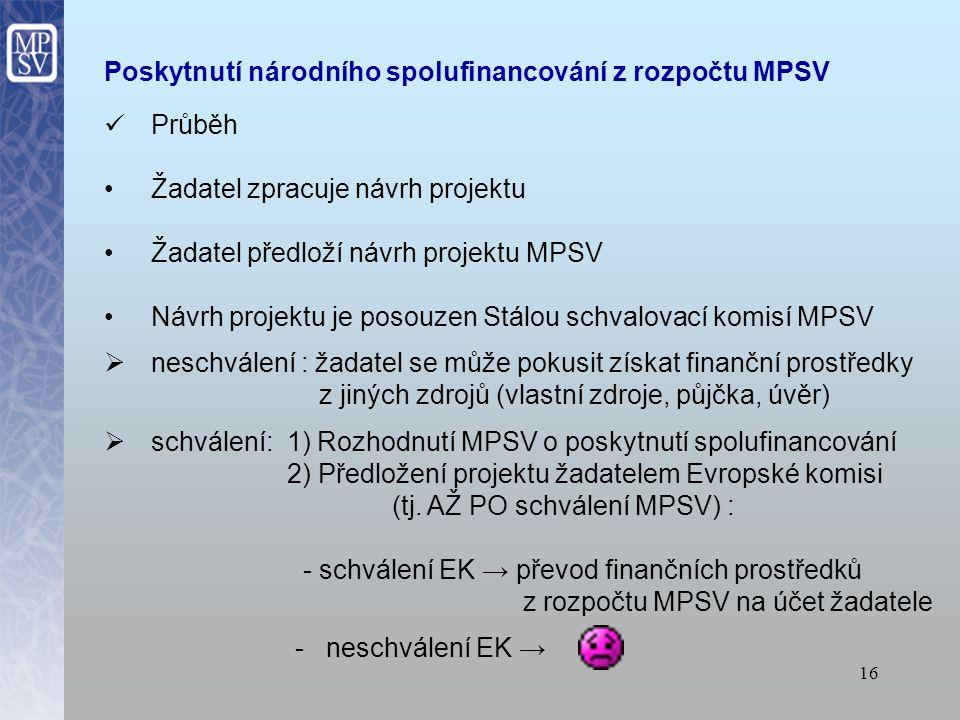 Poskytnutí národního spolufinancování z rozpočtu MPSV