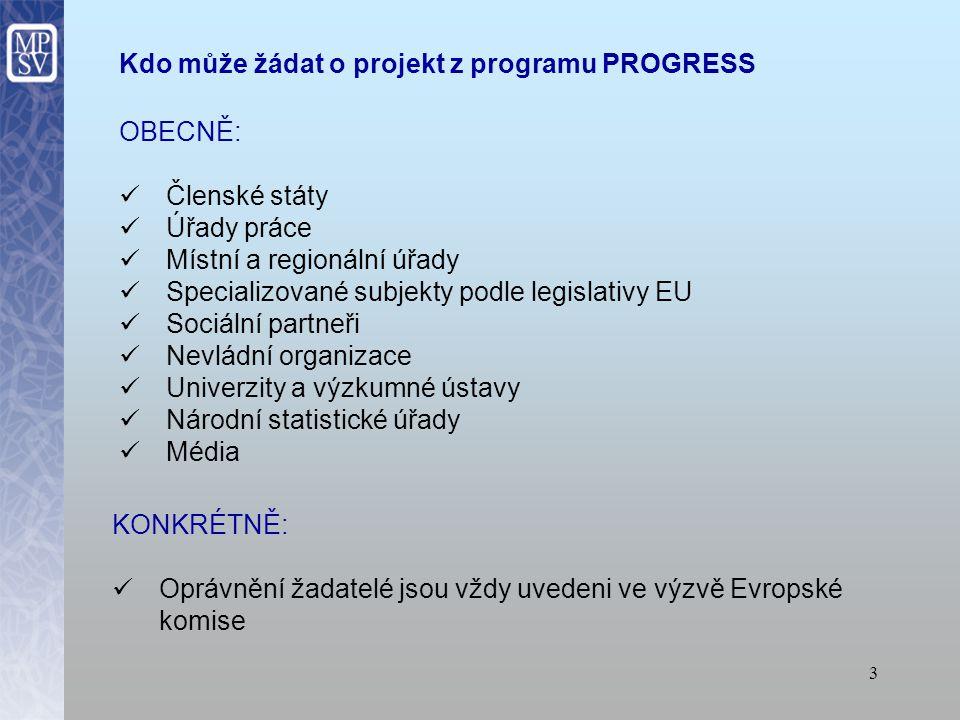 Kdo může žádat o projekt z programu PROGRESS