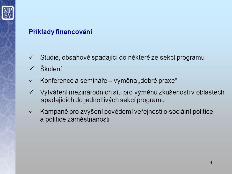 """Příklady financování Studie, obsahově spadající do některé ze sekcí programu. Školení. Konference a semináře – výměna """"dobré praxe"""