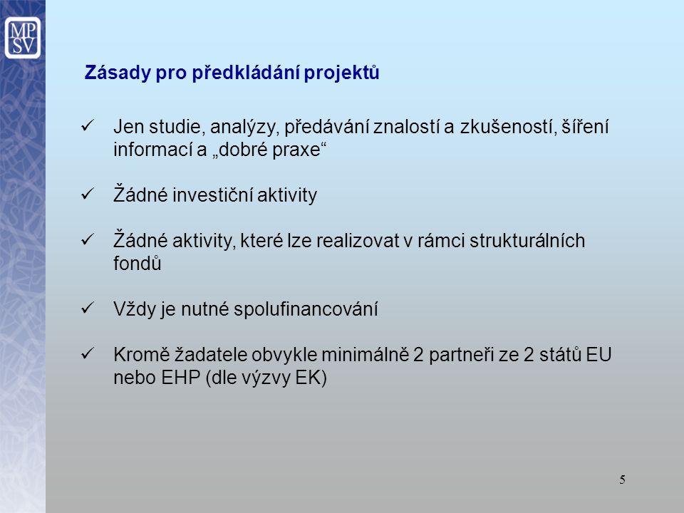 Zásady pro předkládání projektů