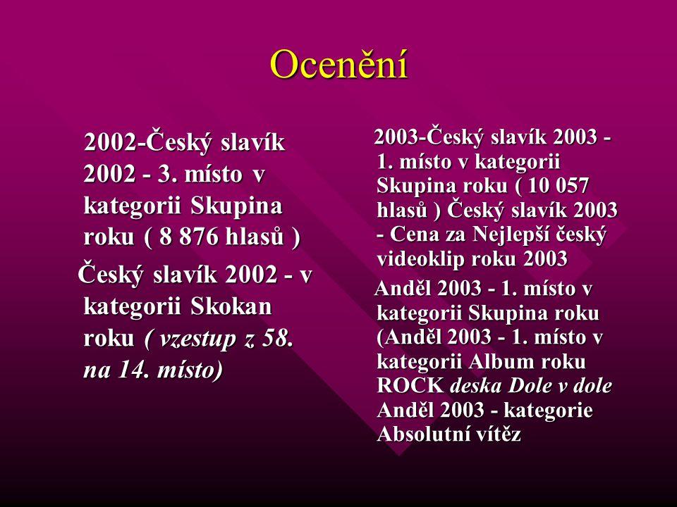 Ocenění 2002-Český slavík 2002 - 3. místo v kategorii Skupina roku ( 8 876 hlasů )
