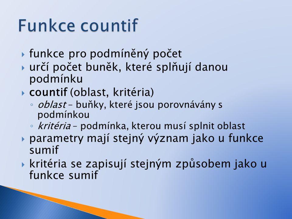 Funkce countif funkce pro podmíněný počet