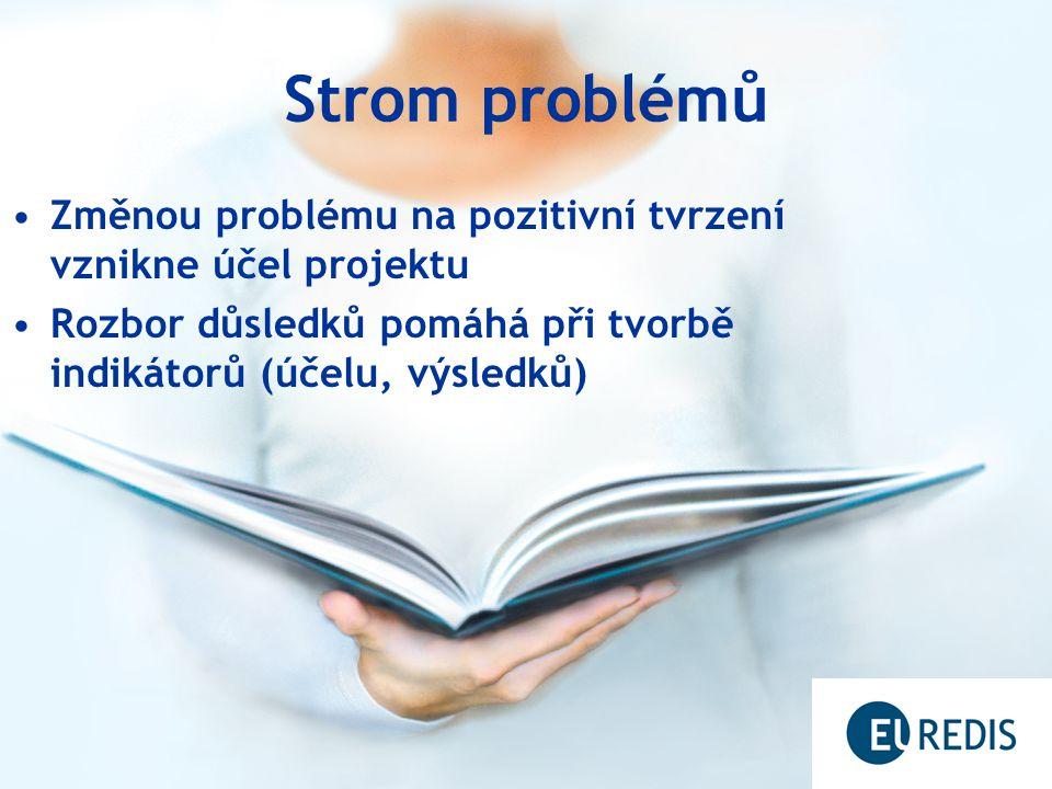 Strom problémů Změnou problému na pozitivní tvrzení vznikne účel projektu.