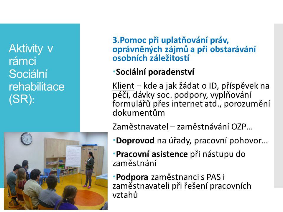 Aktivity v rámci Sociální rehabilitace (SR):
