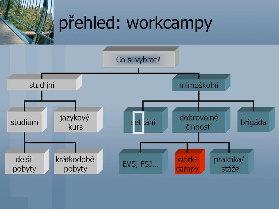 ü přehled: workcampy Co si vybrat studijní mimoškolní studium