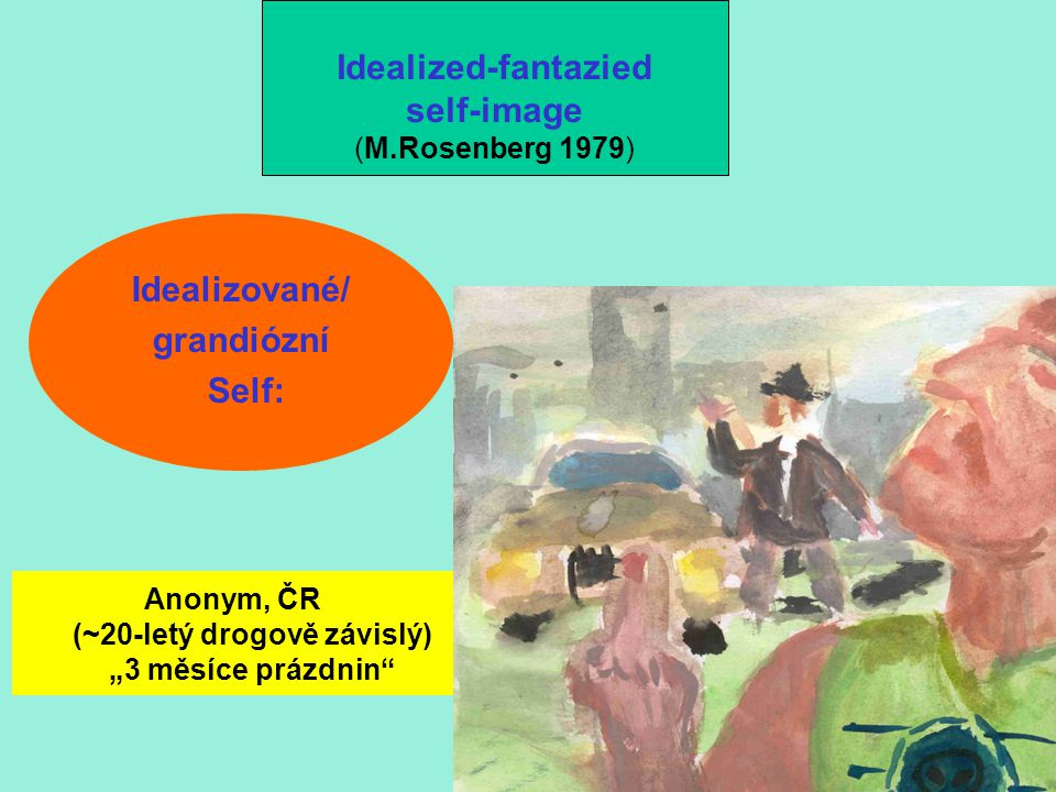 Idealized-fantazied self-image (M.Rosenberg 1979)