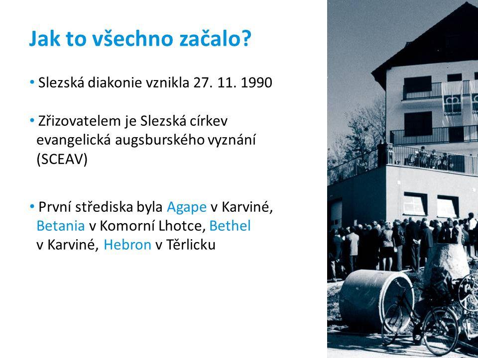 Jak to všechno začalo Slezská diakonie vznikla 27. 11. 1990