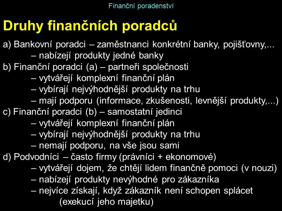 Druhy finančních poradců