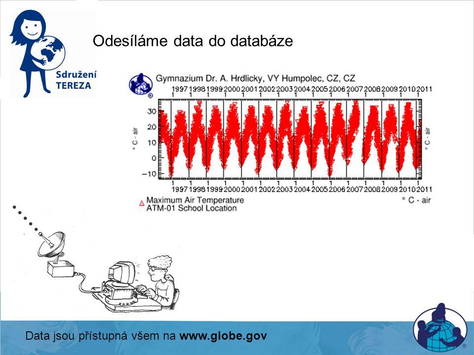 Odesíláme data do databáze