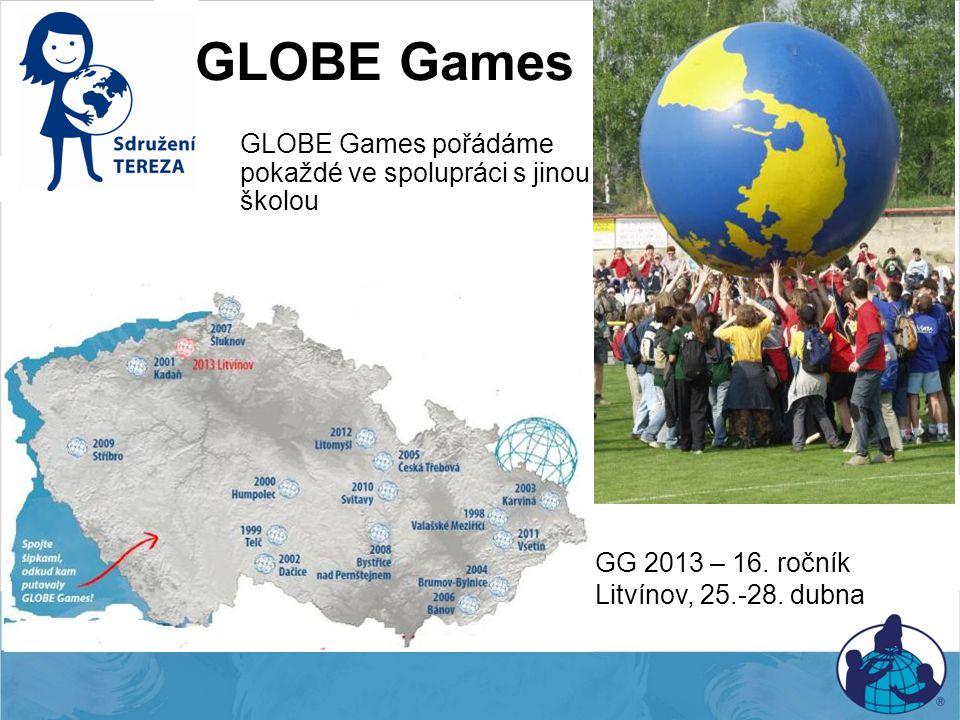 GLOBE Games GLOBE Games pořádáme pokaždé ve spolupráci s jinou školou