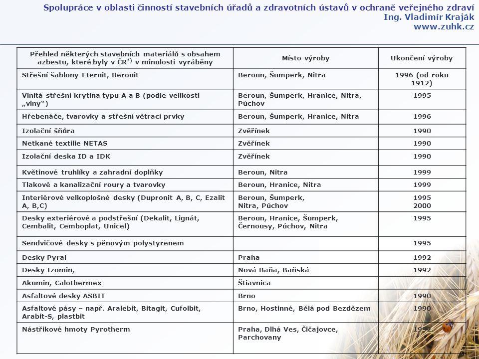 Některé ze zdrojů azbestových vláken