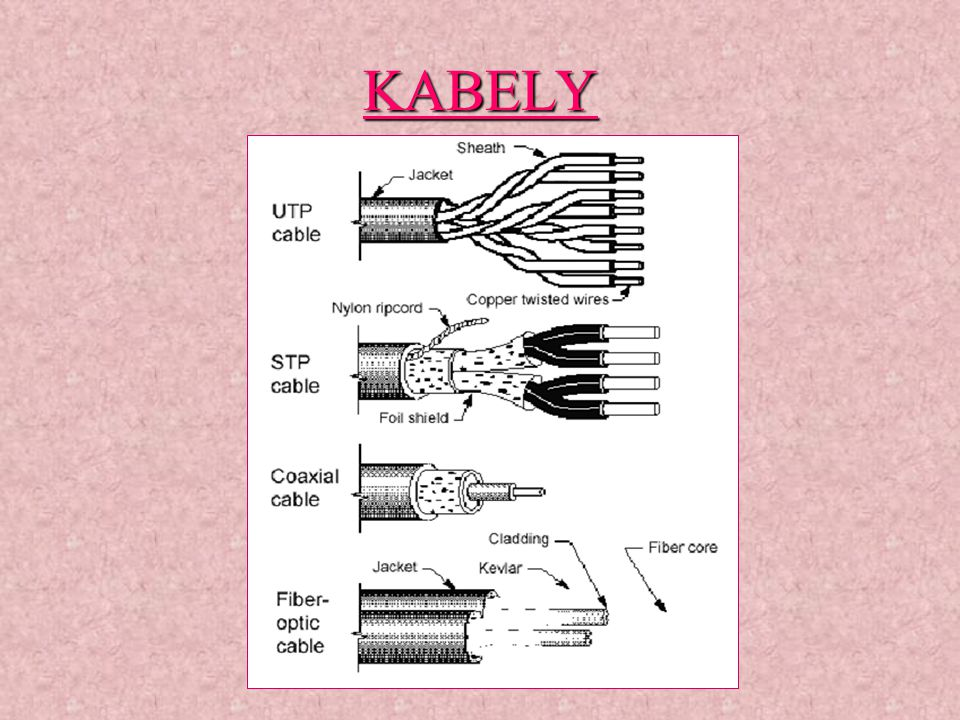 KABELY