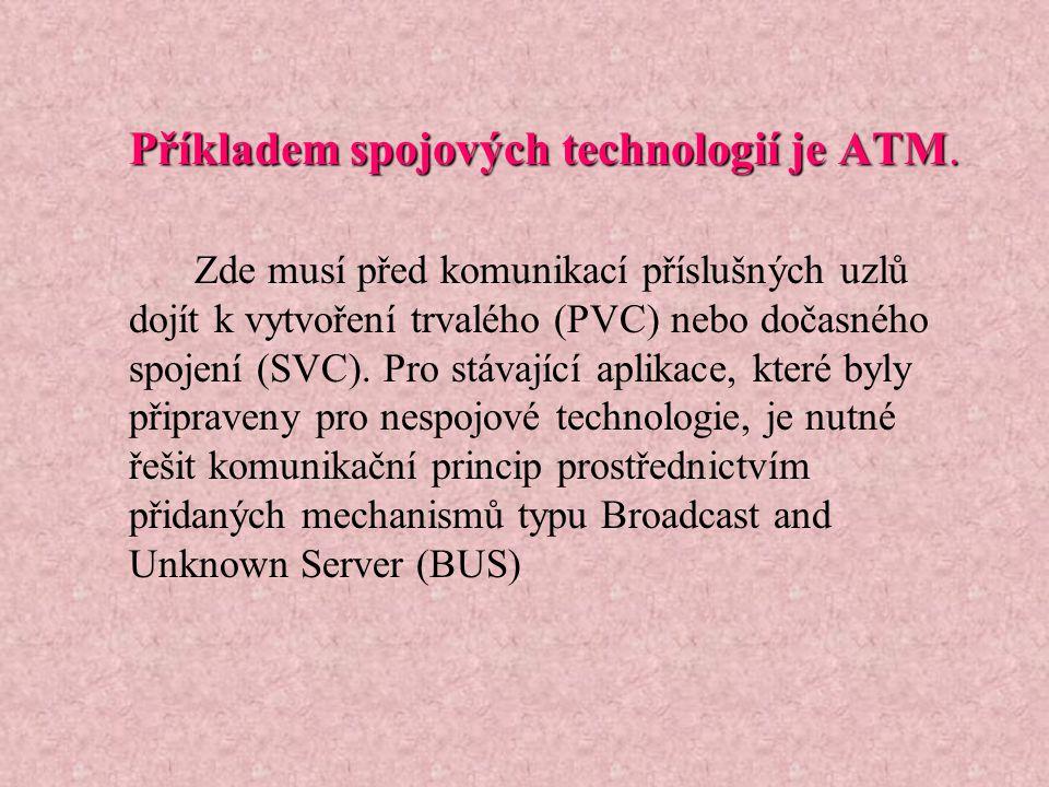 Příkladem spojových technologií je ATM.
