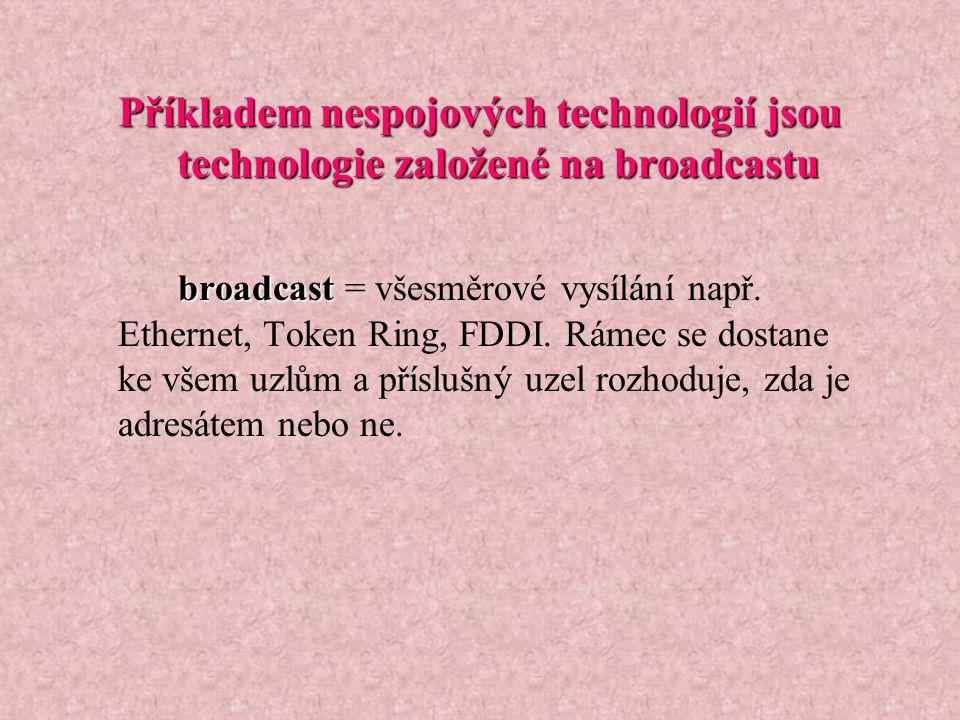 Příkladem nespojových technologií jsou technologie založené na broadcastu