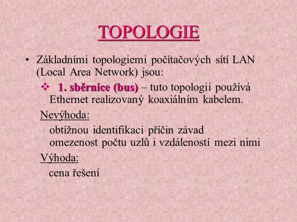 TOPOLOGIE Základními topologiemi počítačových sítí LAN (Local Area Network) jsou:
