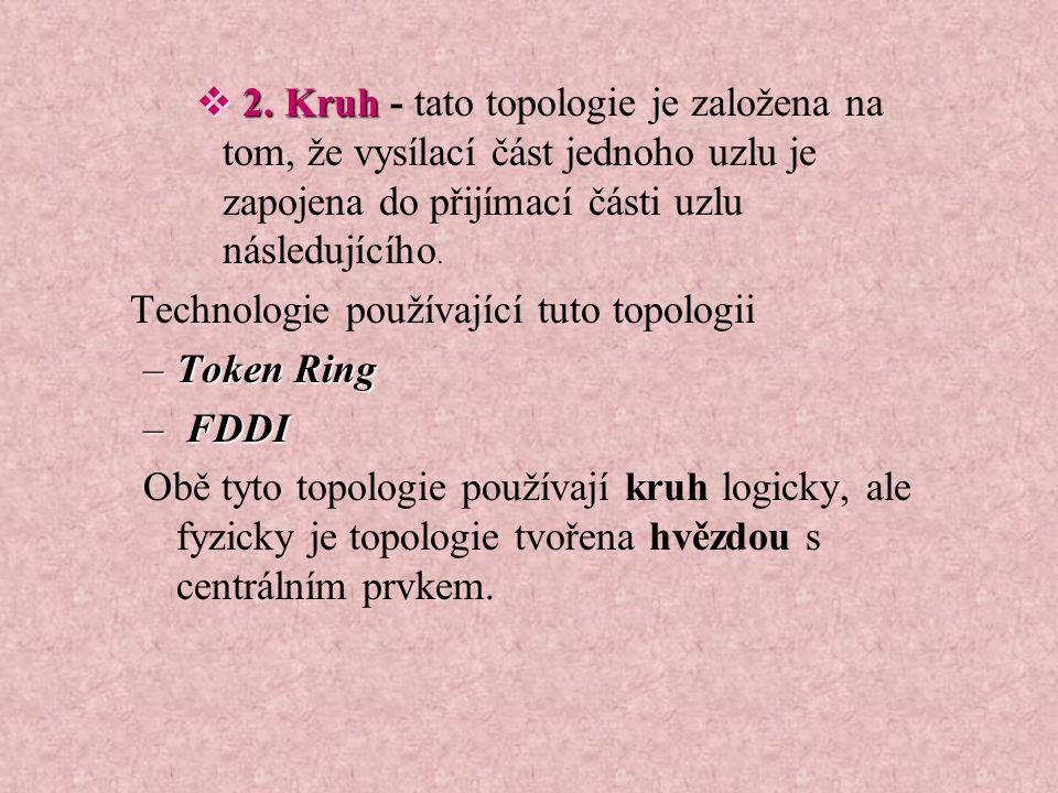 2. Kruh - tato topologie je založena na tom, že vysílací část jednoho uzlu je zapojena do přijímací části uzlu následujícího.