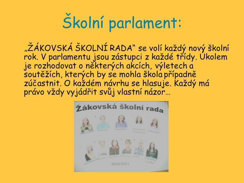 Školní parlament: