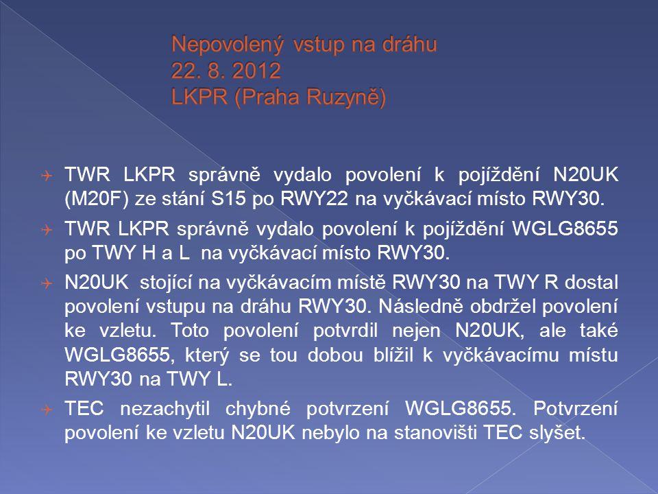 Nepovolený vstup na dráhu 22. 8. 2012 LKPR (Praha Ruzyně)