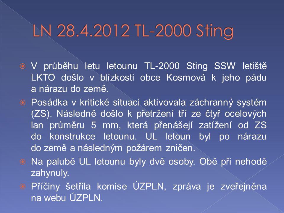 LN 28.4.2012 TL-2000 Sting V průběhu letu letounu TL-2000 Sting SSW letiště LKTO došlo v blízkosti obce Kosmová k jeho pádu a nárazu do země.