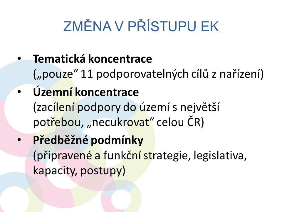 """Změna v přístupu EK Tematická koncentrace (""""pouze 11 podporovatelných cílů z nařízení)"""