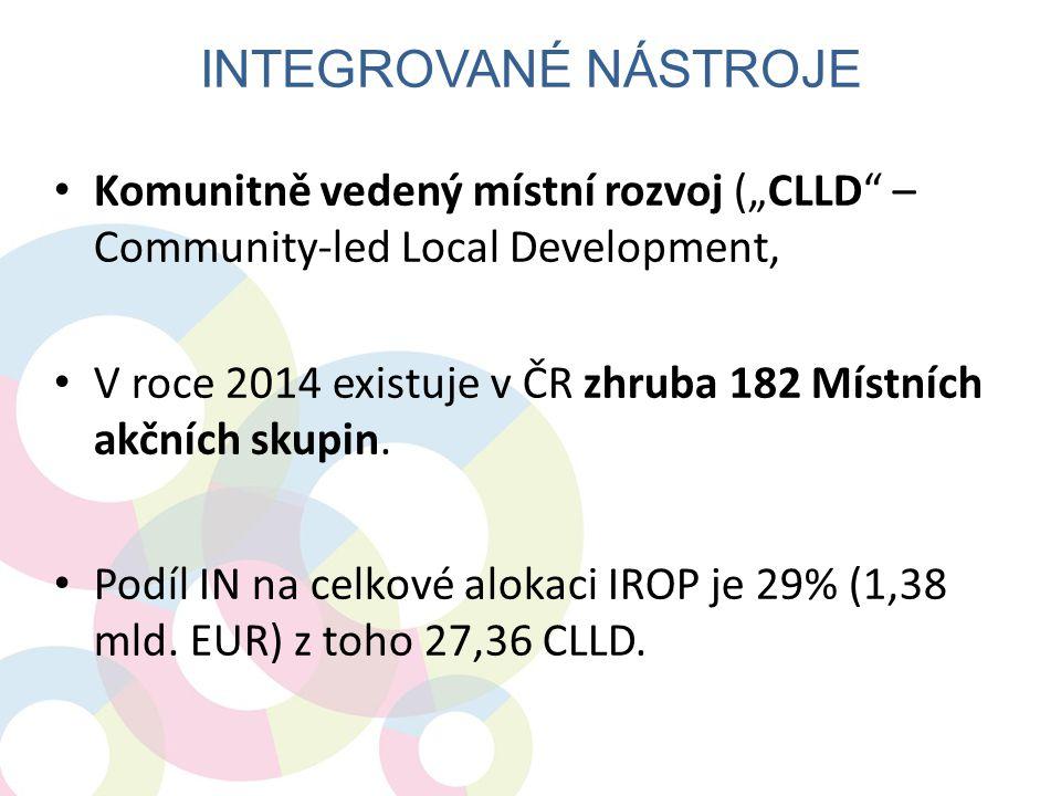 """Integrované nástroje Komunitně vedený místní rozvoj (""""CLLD – Community-led Local Development,"""