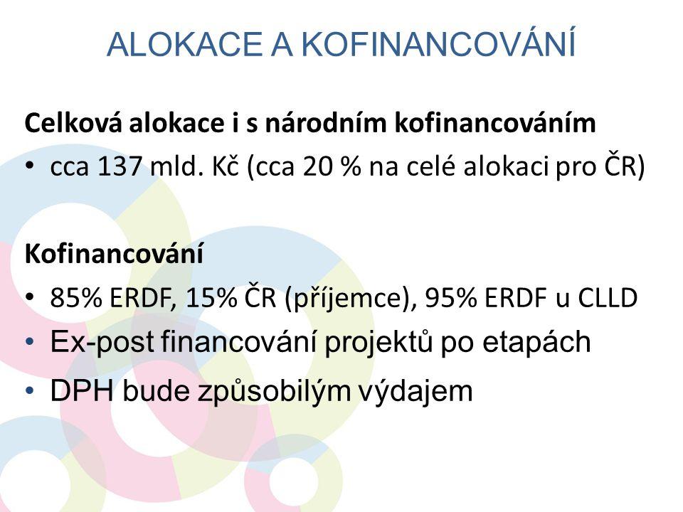 Alokace a kofinancování
