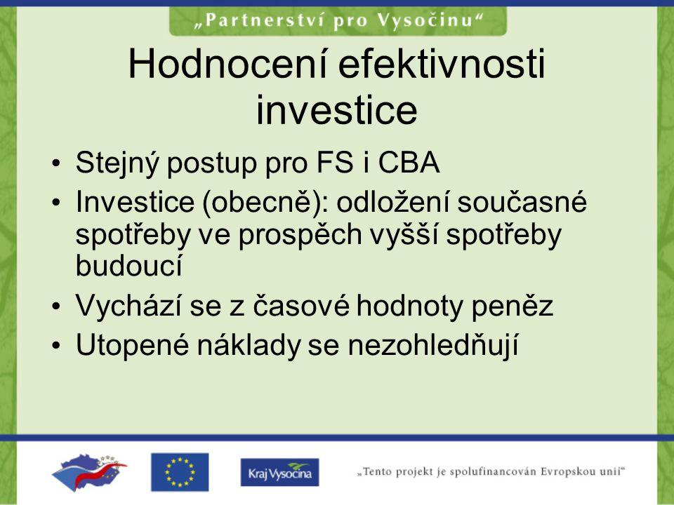 Hodnocení efektivnosti investice