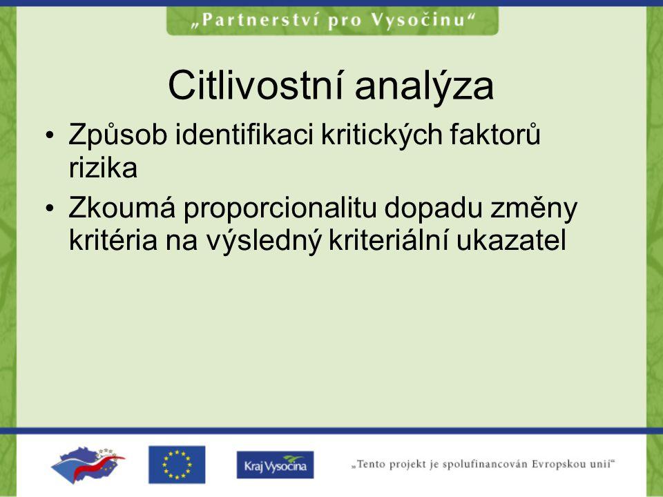 Citlivostní analýza Způsob identifikaci kritických faktorů rizika