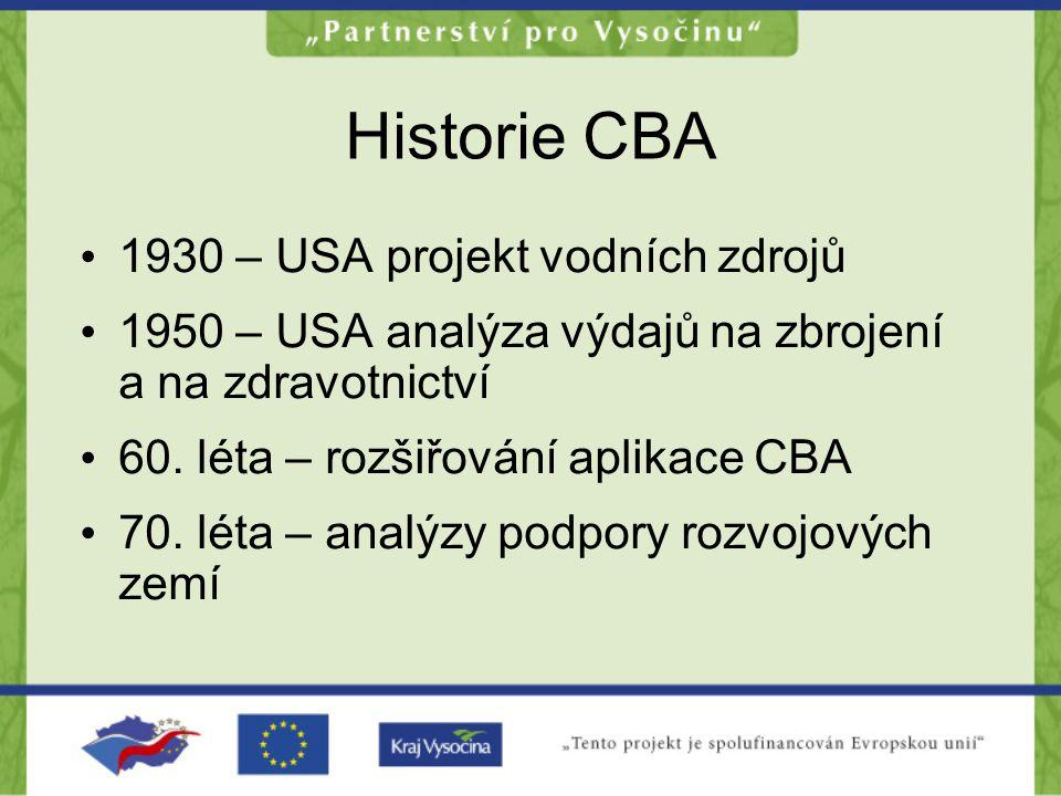 Historie CBA 1930 – USA projekt vodních zdrojů