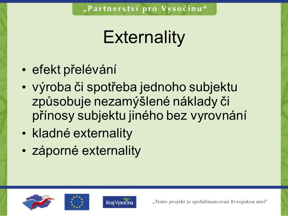 Externality efekt přelévání