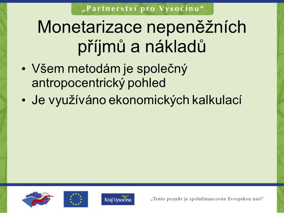 Monetarizace nepeněžních příjmů a nákladů
