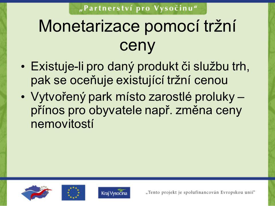 Monetarizace pomocí tržní ceny