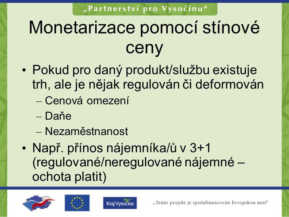 Monetarizace pomocí stínové ceny