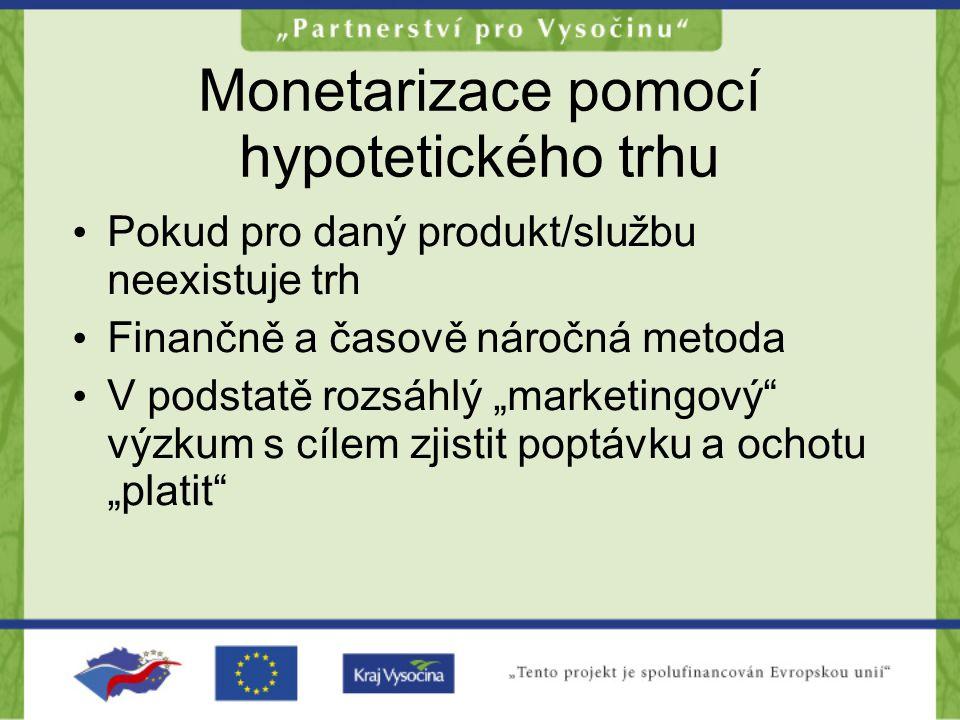 Monetarizace pomocí hypotetického trhu