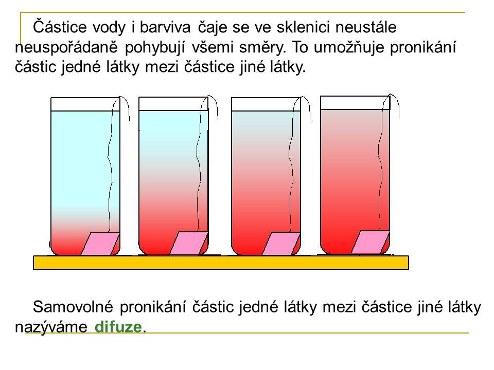 Částice vody i barviva čaje se ve sklenici neustále neuspořádaně pohybují všemi směry. To umožňuje pronikání částic jedné látky mezi částice jiné látky.