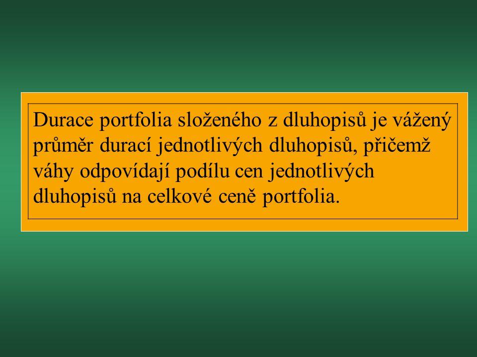 Durace portfolia složeného z dluhopisů je vážený