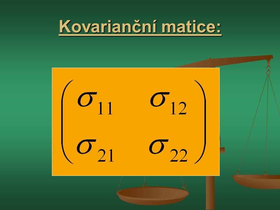 Kovarianční matice:
