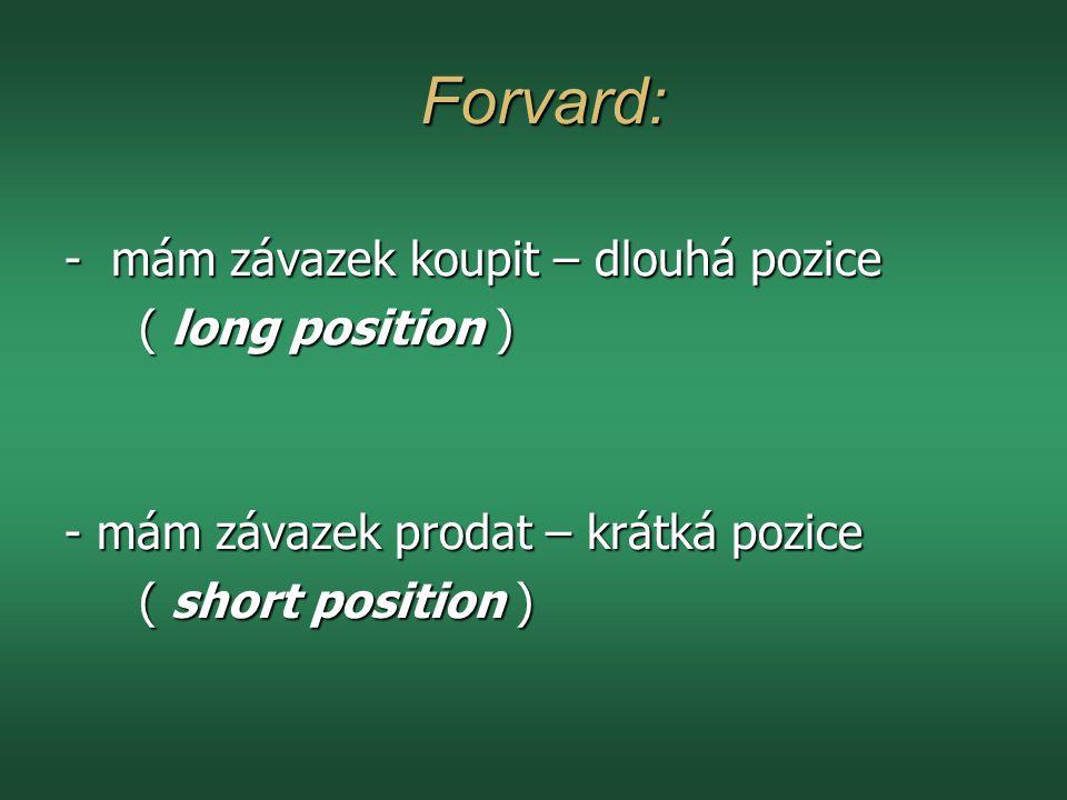 Forvard: - mám závazek koupit – dlouhá pozice ( long position )