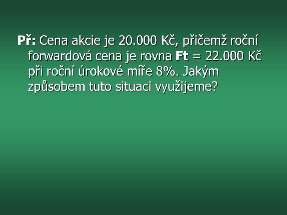 Př: Cena akcie je 20.000 Kč, přičemž roční forwardová cena je rovna Ft = 22.000 Kč při roční úrokové míře 8%.